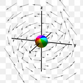 Mathematical Vector - Curl Conservative Vector Field Divergence PNG