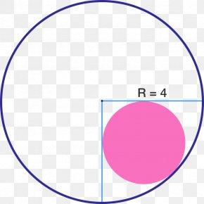 Circle Geometry - Circle Inscribed Figure Area Geometry Shape PNG