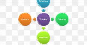 Marketing - Marketing Strategy Porter's Five Forces Analysis Situation Analysis Marketing Mix PNG