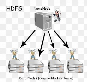 Apache Hadoop Distributed Data Store Hadoop Distributed File System Distributed Computing PNG