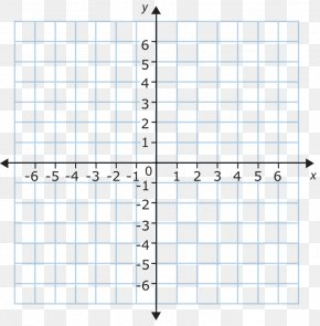 Plane - Cartesian Coordinate System Plane Graph Of A Function Mathematics PNG