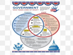 United States - Federal Government Of The United States United States Constitution PNG