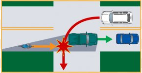 Car Animations - Centripetal Force Acceleration Physical Body Euclidean Vector PNG