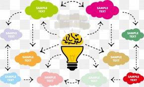 Human Brain Mapping - Human Brain Euclidean Vector Mind Map PNG
