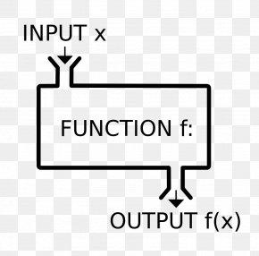 Mathematics - Functional Programming Computer Programming Programming Language Pure Function PNG