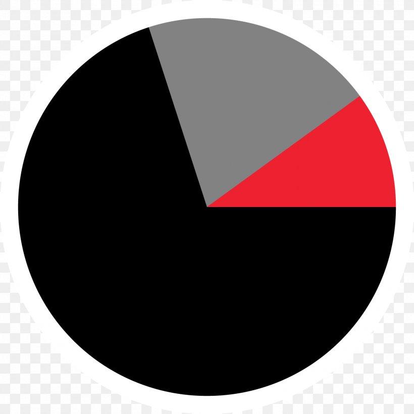 Logo Circle Brand Font, PNG, 1500x1500px, Logo, Brand, Red Download Free