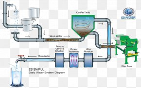 Water - Drinking Water Water Supply Network Water Treatment Water Purification PNG