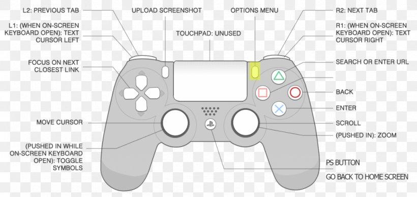 dualshock 2 wiring diagram playstation 2 payday 2 game controllers playstation 4  png  payday 2 game controllers playstation 4