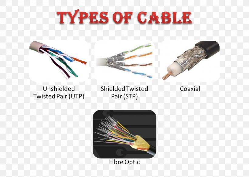 Electrical Cable Transmission Medium Twisted Pair Wiring Diagram Electrical  Wires & Cable, PNG, 1352x962px, Electrical Cable, | Twisted Pair Wiring Diagram |  | FAVPNG.com