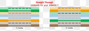 Network Cable - Wiring Diagram Electrical Wires & Cable Category 5 Cable Ethernet TIA/EIA-568 PNG