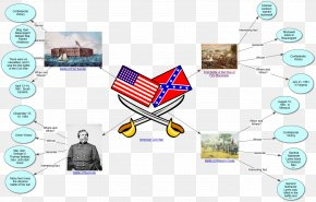 United States - American Heritage Battle Maps Of The American Civil War United States Concept Map PNG