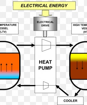 Thermal Energy - Wiring Diagram Electricity Electrical Wires & Cable Electric Current PNG