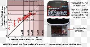 Heatstroke - Internet Telephony Social Networking Service PNG