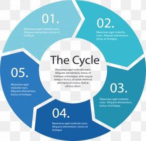 Cycle Arrow Flow Chart - Student Data-driven Instruction Education Teacher PNG