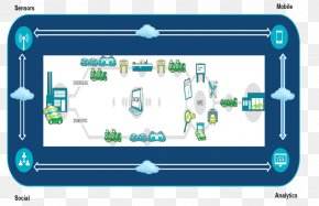 Internet Of Things - Handheld Devices Supply Chain Internet Of Things Supply Management Manufacturing PNG