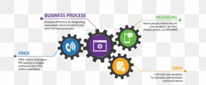 Business - Interactive Voice Response Business Process Customer Service Information PNG