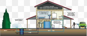 Sewage Treatment - Reclaimed Water Greywater Water Supply Network Water Treatment PNG