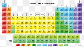 Symbol - Periodic Table Chemical Element Chemistry Atomic Mass PNG