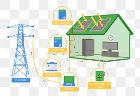 Rooftop - Solar Energy Rooftop Photovoltaic Power Station Solar Power Photovoltaic System PNG