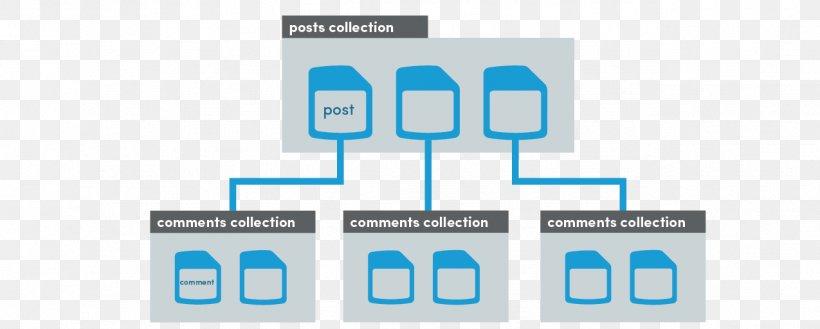 Logo Brand Font, PNG, 1275x513px, Logo, Blue, Brand, Communication, Computer Icon Download Free