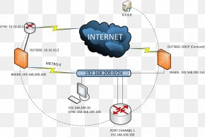 Cisco Systems Computer Network Service Assurance Agent Router Networking Hardware PNG