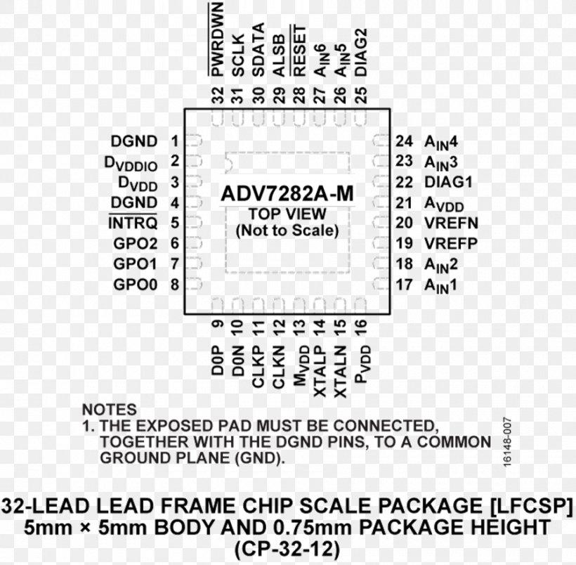 ic chip data sheets  u2014 digitalnoise