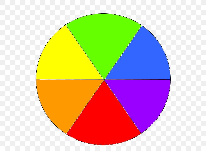 Color Wheel Color Theory Secondary Color Primary Color Png