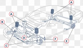 Road Maintenance - Car Ford Escape Suspension Vehicle Steering PNG