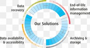 Data Recovery - Data Recovery Kroll Inc. Data Management Data Erasure PNG