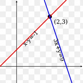 GEOMETRIC LINES - System Of Linear Equations Linearity PNG