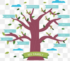 Brown Tree Lush Tree - Family Tree Genealogy Book Download PNG
