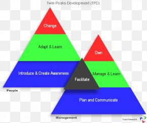 Triangle - Triangle Diagram Brand PNG