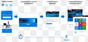 Windows 10 Cover - Computer Program Microsoft Web Development Windows 10 PNG