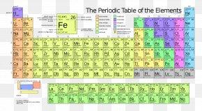 Symbol - Periodic Table Atomic Mass Atomic Number Mass Number PNG