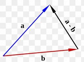 Mathematics - Subtraction Addition Unit Vector Vector Algebra PNG