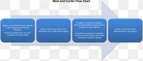 (divine Eid) Vector Format Card - Flowchart Process Flow Diagram Organization Business Process PNG