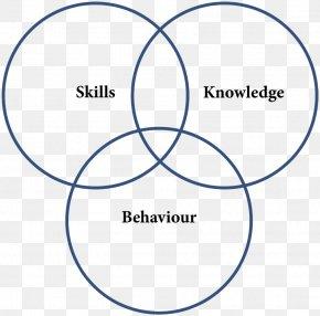 Seek Genuine Knowledge - Venn Diagram Syllogism Euler Diagram PNG