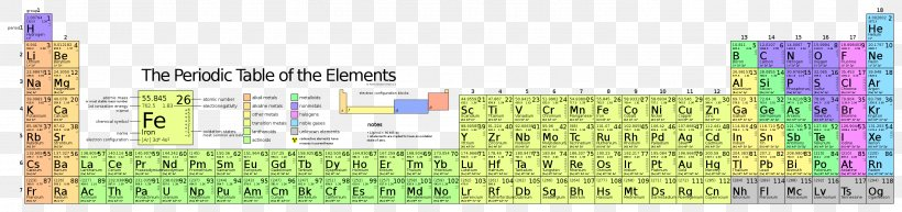 Periodic Table Atomic Radius Chemistry Chemical Element, PNG, 2990x704px, Periodic Table, Atom, Atomic Mass, Atomic Number, Atomic Radius Download Free
