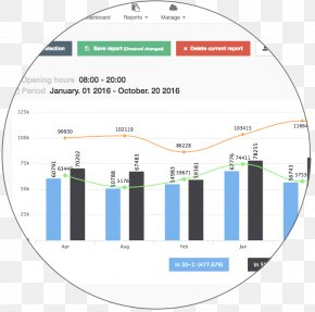 New Circle - People Counter Retail Traffic Count Analytics PNG