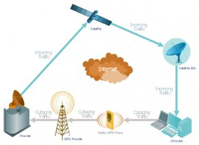 Computer Network Diagram - Telecommunications Network Computer Network Diagram Clip Art PNG