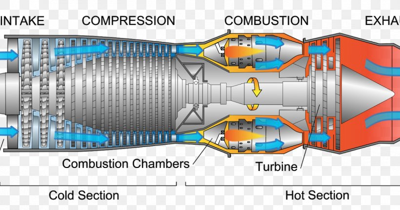Jet Engine Turbine Pratt  U0026 Whitney Jt3d General Electric