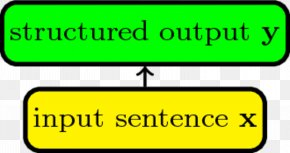Predict - Structure And Qur'anic Interpretation: A Study Of Symmetry And Coherence In Islam's Holy Text Structured Prediction Part-of-speech Tagging Sentence Natural Language Processing PNG