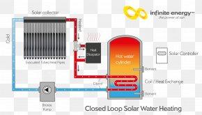 Hot Water - Solar Water Heating Hot Water Storage Tank Work Energy PNG