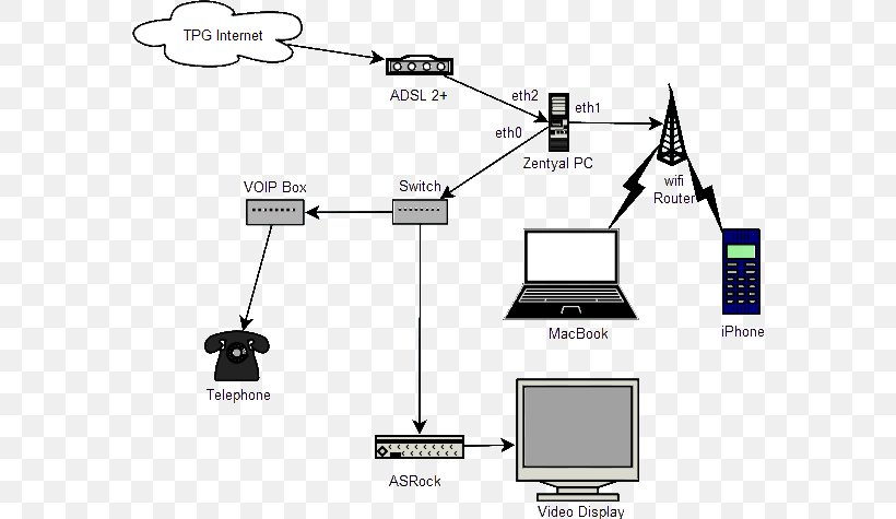 Wiring Diagram For Gateway Laptop Battery