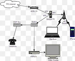 Computer Network Diagram - Computer Network Wiring Diagram Gateway Router PNG
