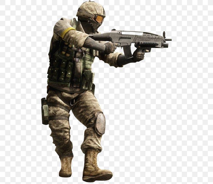 Battlefield: Bad Company 2 Battlefield 1 Battlefield 4 Battlefield 2 Video Game, PNG, 510x707px, Battlefield Bad Company 2, Air Gun, Airsoft Gun, Army, Army Men Download Free