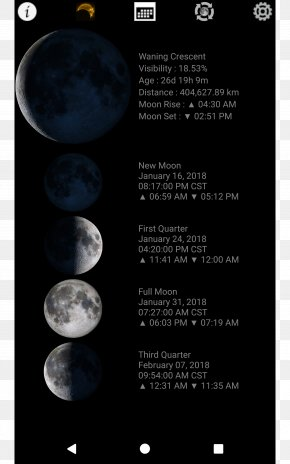 Moon - Moon Lunar Phase June 2011 Lunar Eclipse January 2018 Lunar Eclipse December 2011 Lunar Eclipse PNG