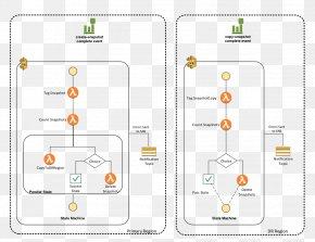 Cloud Computing - Amazon Web Services Serverless Computing Microservices Cloud Computing Step Function PNG