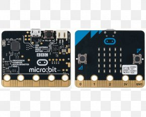 Bbc - Micro Bit BBC Micro Electronics Computer Programming Technology PNG