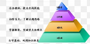 Educational Policy And Procedure - Motivation Theory Maslow's Hierarchy Of Needs Labor PNG